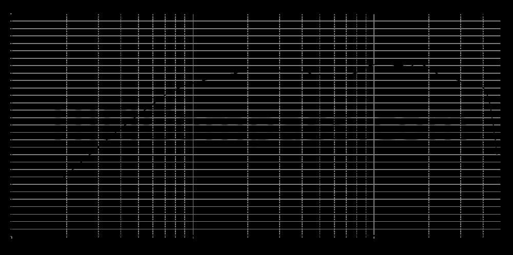 t25s-6_315mm_4v_0grad