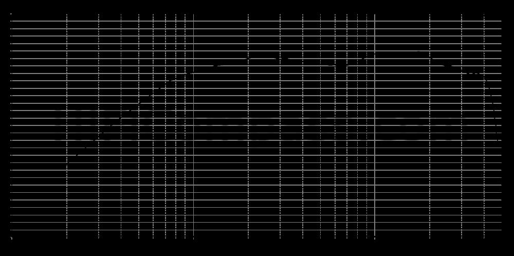 t25s-6_315mm_5v6_0grad