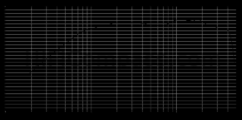 t25s-6_315mm_8v_0grad