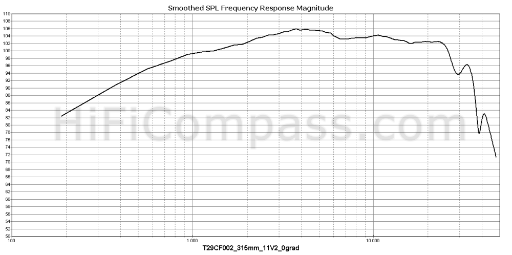 t29cf002_315mm_11v2_0grad
