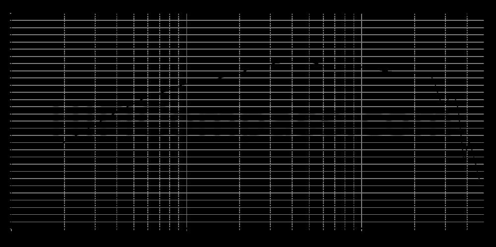 t29cf002_315mm_4v_0grad