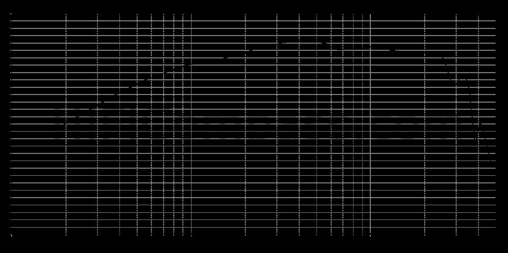 t29cf002_315mm_8v_0grad