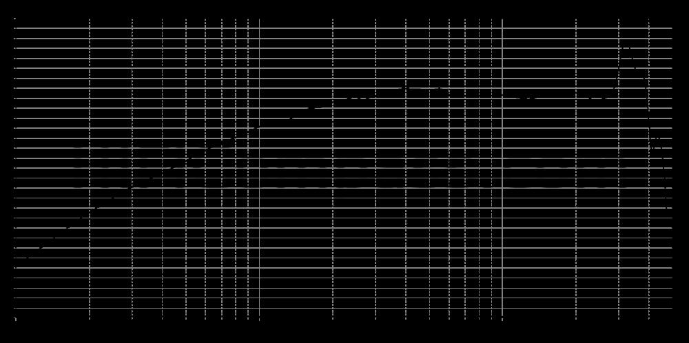 t34b-4_315mm_2v_0grad