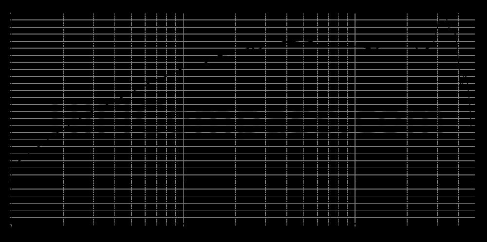 t34b-4_315mm_4v_0grad