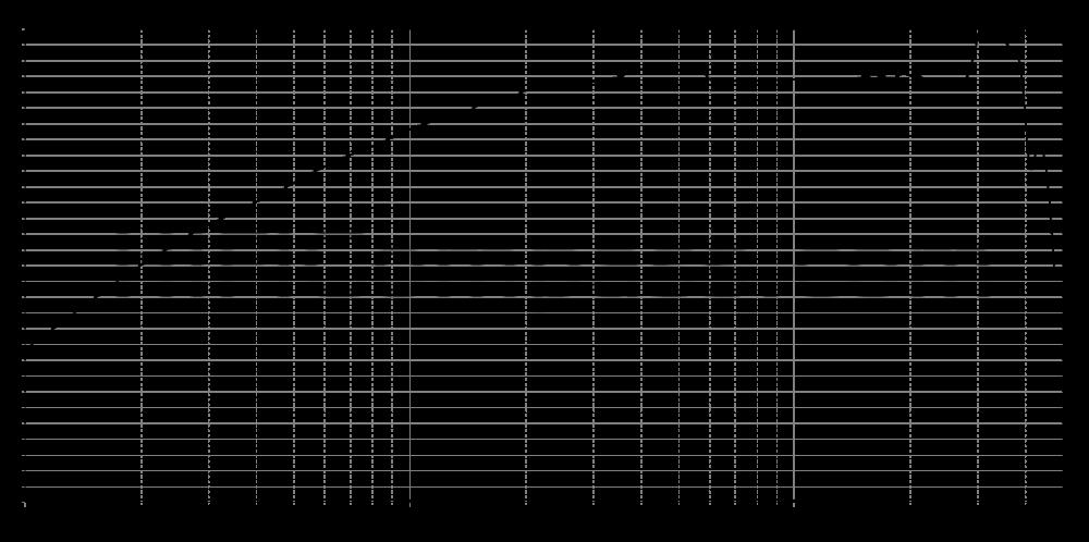 t34b-4_315mm_5v6_0grad