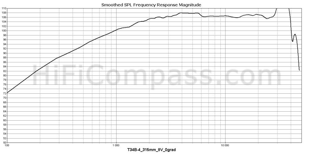 t34b-4_315mm_8v_0grad