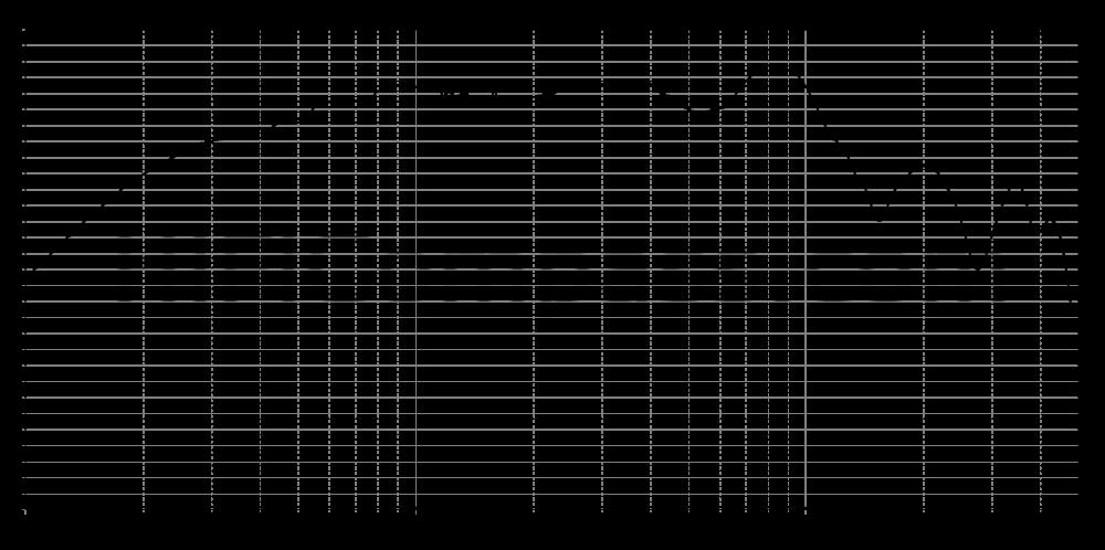 tb75-1558se_315mm_11v2_0grad