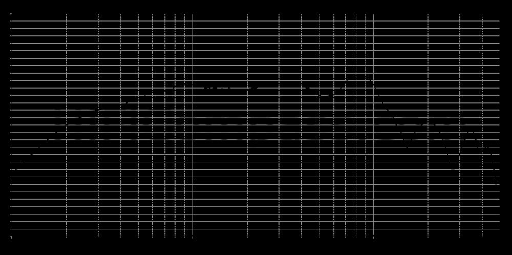 tb75-1558se_315mm_2v83_0grad