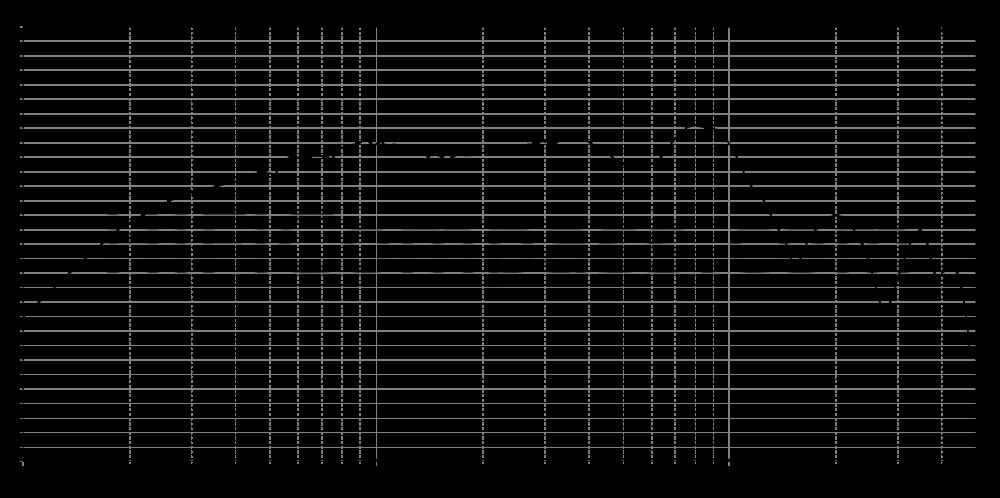 tb75-1558se_315mm_4v_0grad