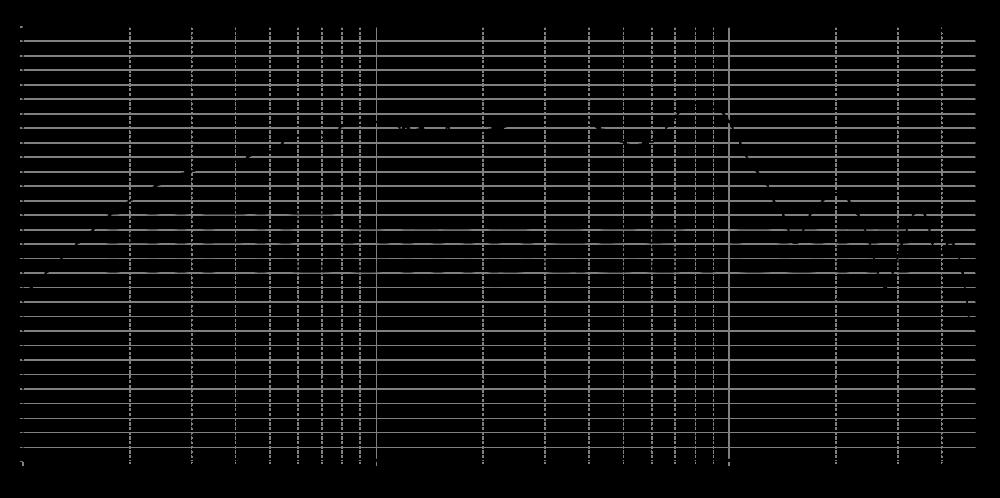 tb75-1558se_315mm_5v6_0grad