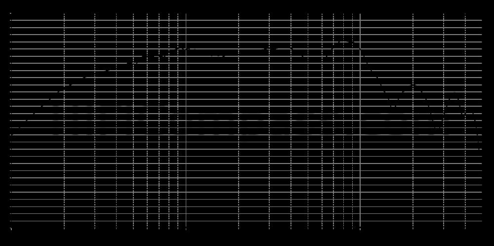 tb75-1558se_315mm_8v_0grad