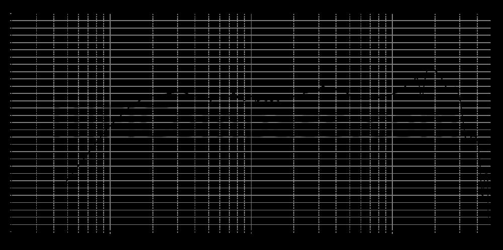 tc6fc00-04_315mm_4v_0grad