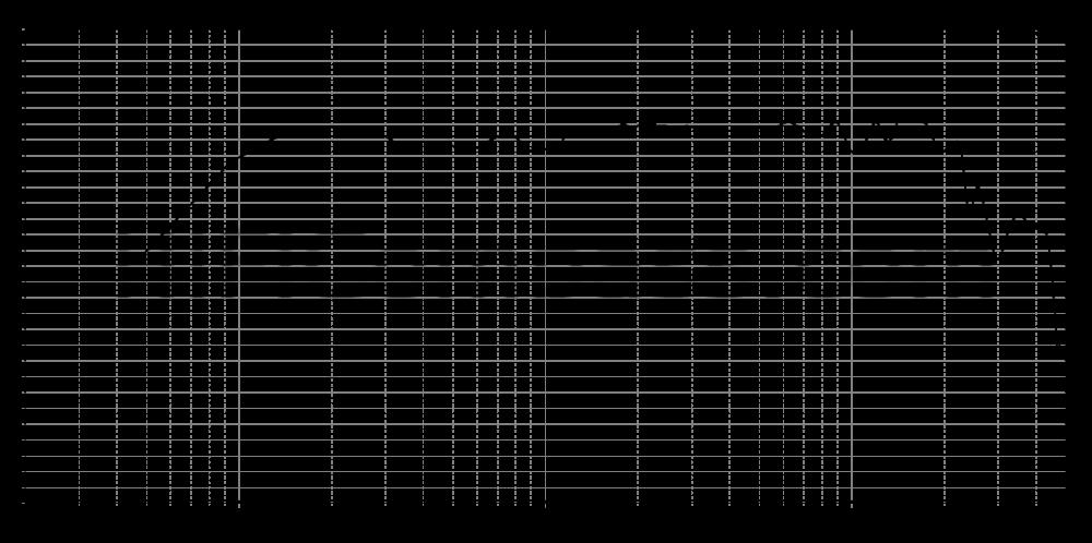 tc9fd18-08_315mm_11v2_0grad