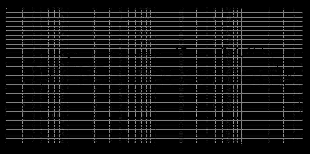 tc9fd18-08_315mm_5v6_0grad