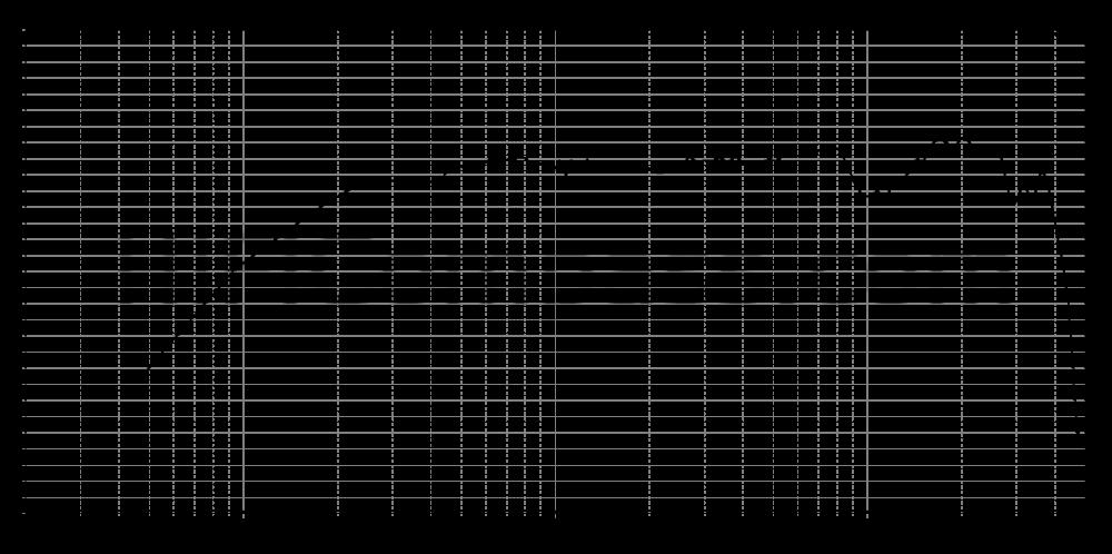 tebm46c20n-4b_315mm_5v6_0grad