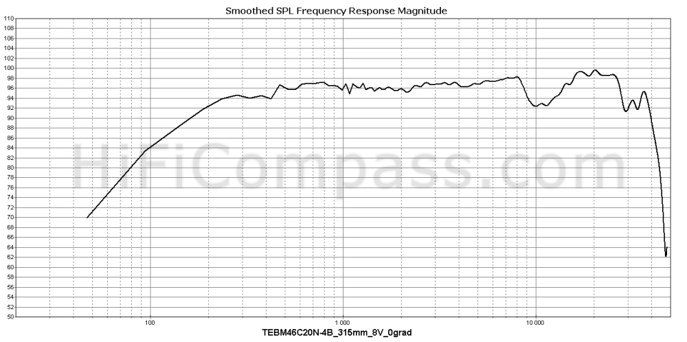 tebm46c20n-4b_315mm_8v_0grad