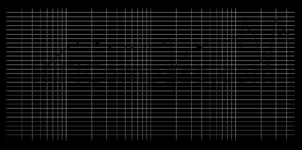 tebm65c20f-8_315mm_11v2_0grad