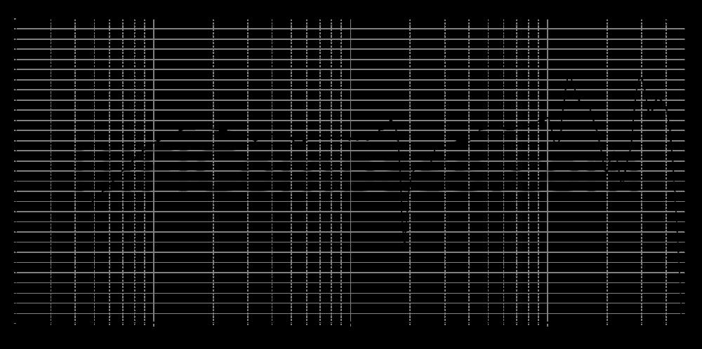 tebm65c20f-8_315mm_5v6_0grad