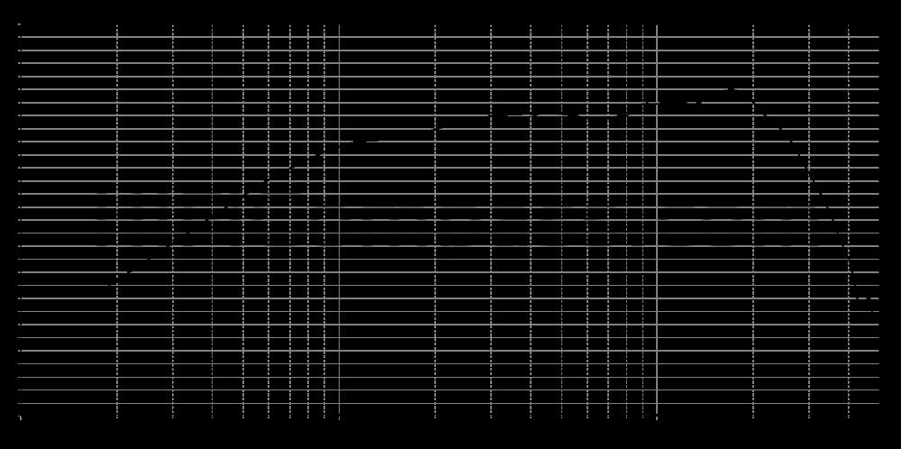 tsct1104_315mm_4v_0grad