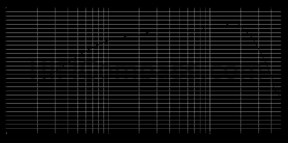 tsct1104_315mm_5v6_0grad