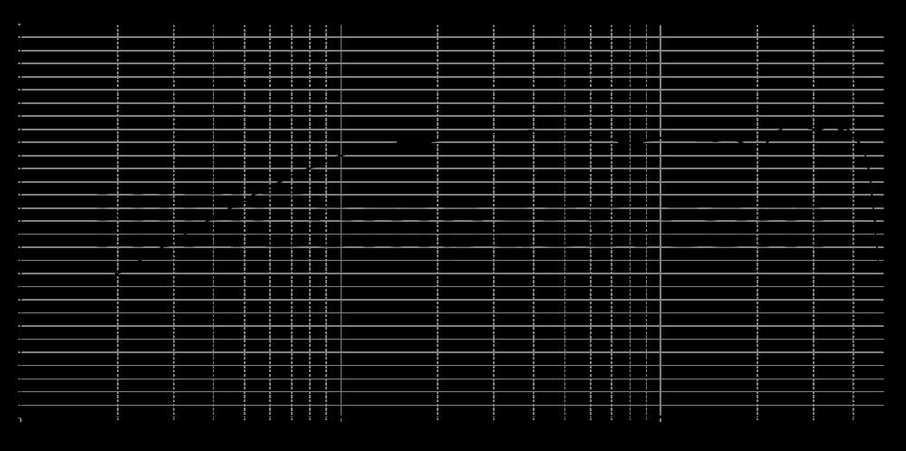 tw29bn-4_315mm_2v_0grad
