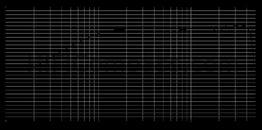 tw29bn-4_315mm_4v_0grad
