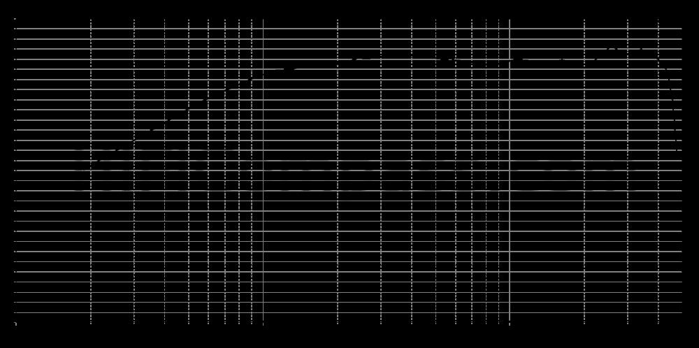 tw29bn-4_315mm_5v6_0grad