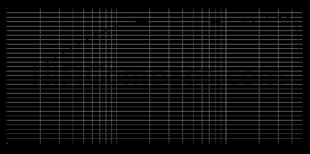 tw29bn-4_315mm_8v_0grad