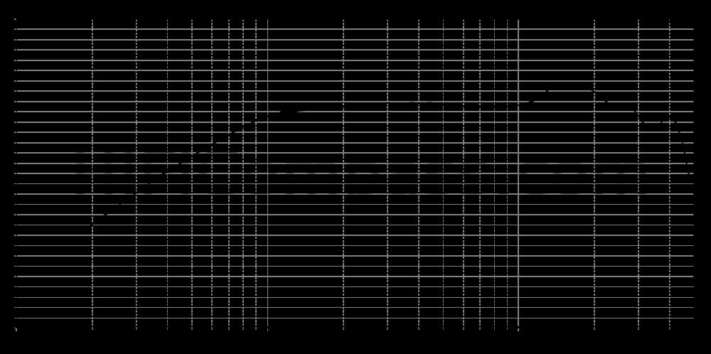 tw29dn-b-8_315mm_2v83_0grad