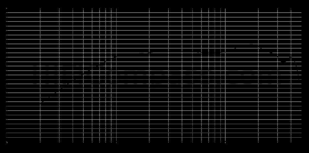 tw29dn-b-8_315mm_2v_0grad