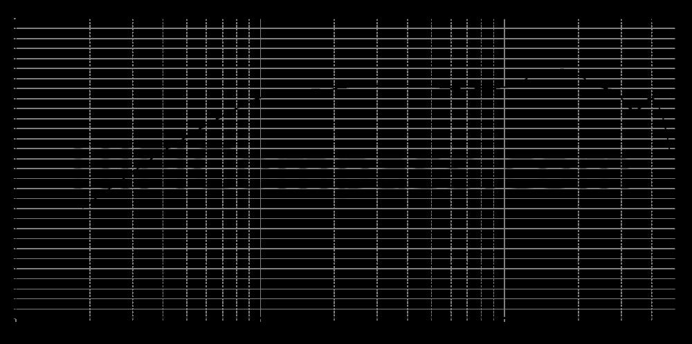tw29dn-b-8_315mm_4v_0grad