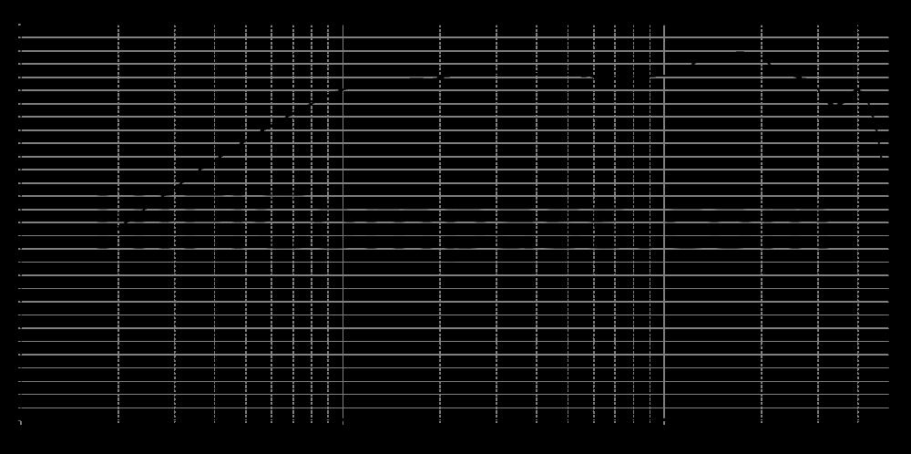 tw29dn-b-8_315mm_8v_0grad