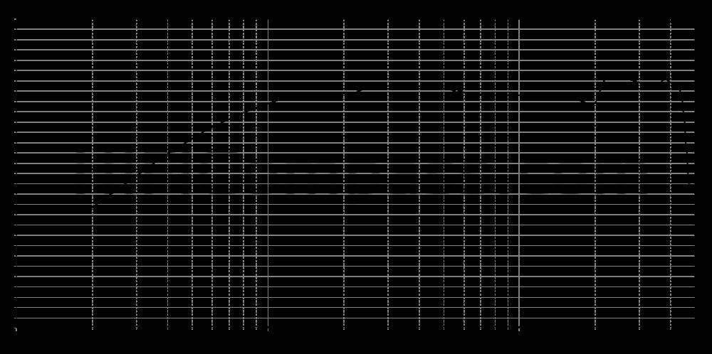 tw29txn-4_315mm_2v83_0grad