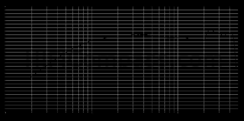 tw29txn-4_315mm_2v_0grad