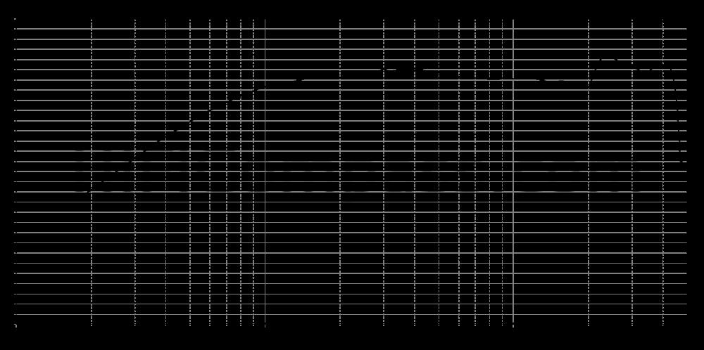 tw29txn-4_315mm_4v_0grad