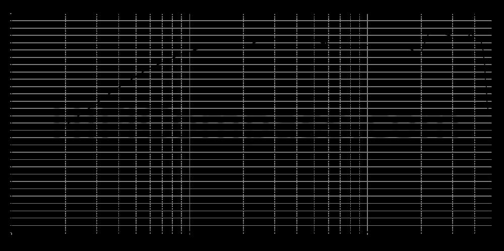 tw29txn-4_315mm_5v6_0grad