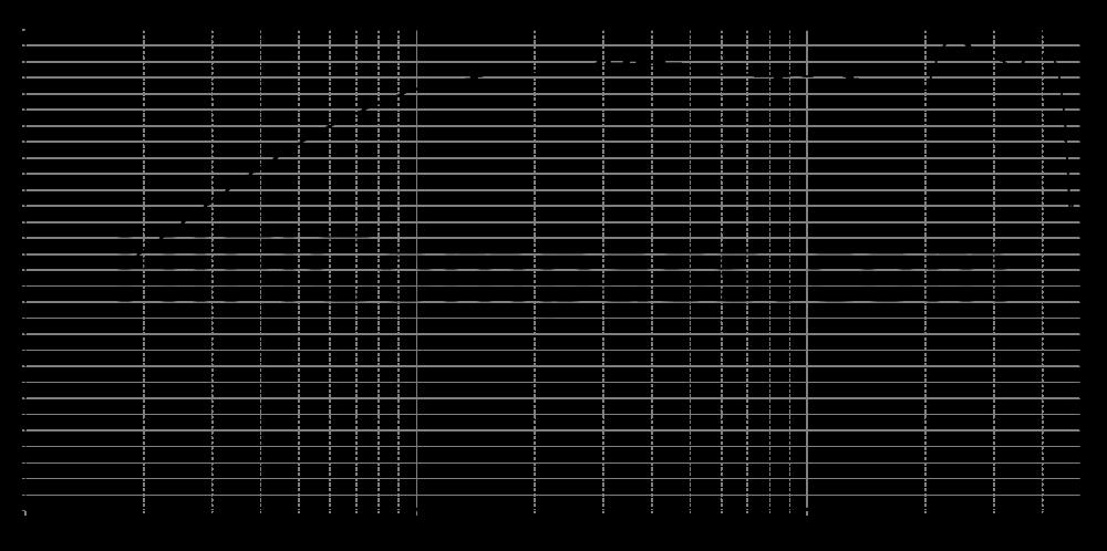 tw29txn-4_315mm_8v_0grad