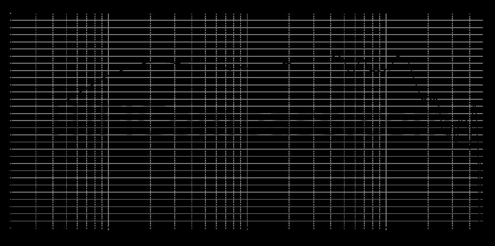 w12cy006-e0091-08_315mm_11v2_0grad