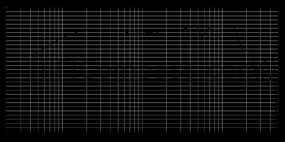 w12cy006-e0091-08_315mm_16v_0grad
