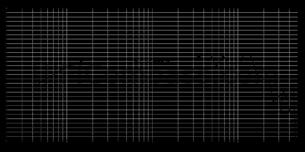 w12cy006-e0091-08_315mm_4v_0grad