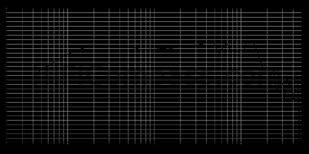w12cy006-e0091-08_315mm_8v_0grad