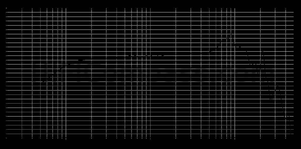 wf120bd03_315mm_2v83_0grad