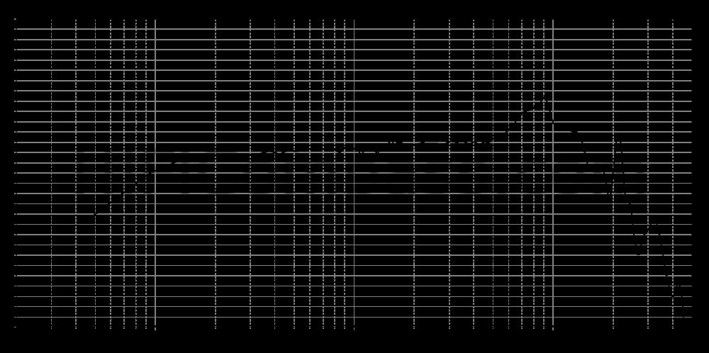 wf120bd03_315mm_2v_0grad