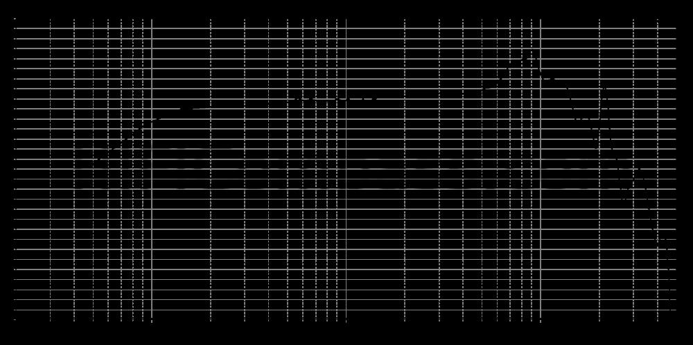 wf120bd03_315mm_5v6_0grad