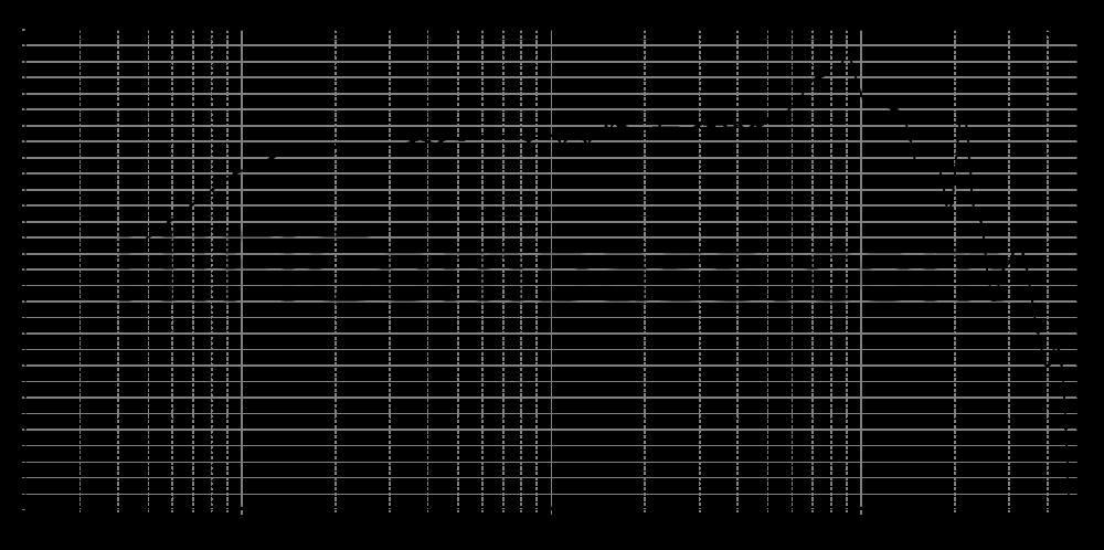 wf120bd03_315mm_8v_0grad