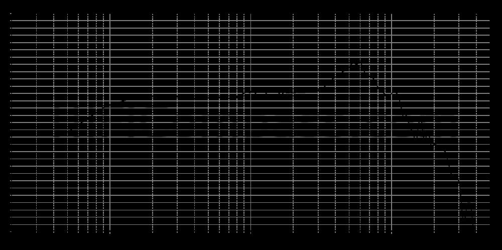 wf182bd03_315mm_2v_0grad