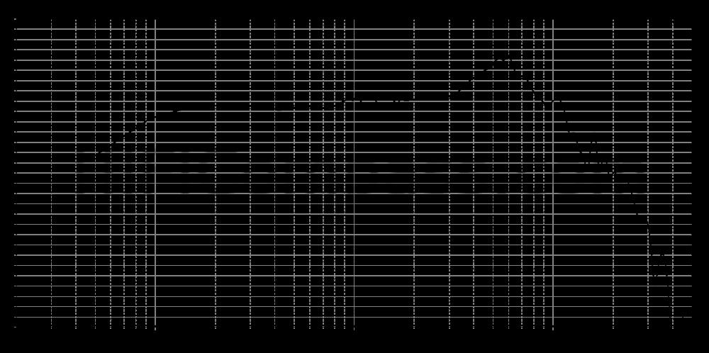 wf182bd03_315mm_4v_0grad