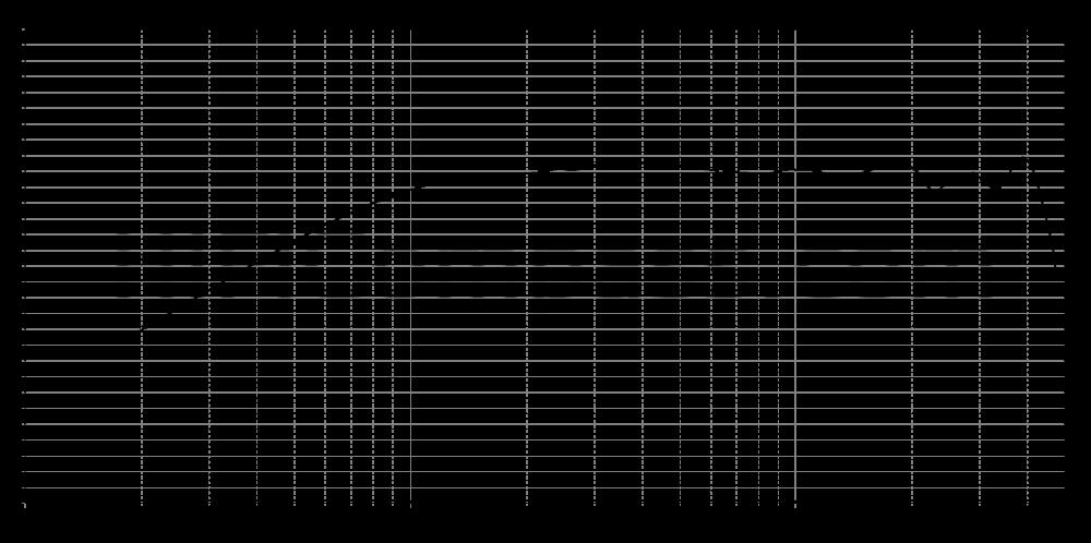 xt25bg60-04_315mm_2v83_0grad