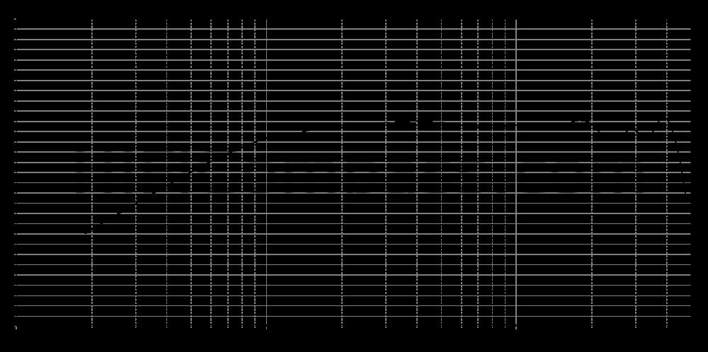 xt25bg60-04_315mm_2v_0grad