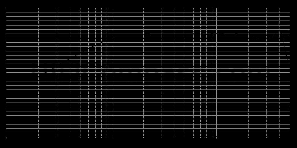 xt25bg60-04_315mm_5v6_0grad